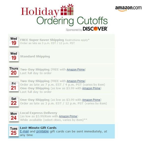 amazon_holiday_ordering_cutoffs