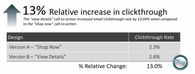 click-thru-increase-640