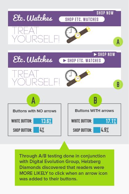 a-b-testing-419