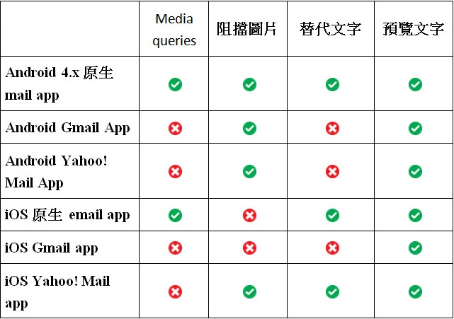 mailapp_restriction