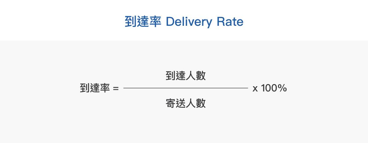 到達率 =到達人數/寄送人數