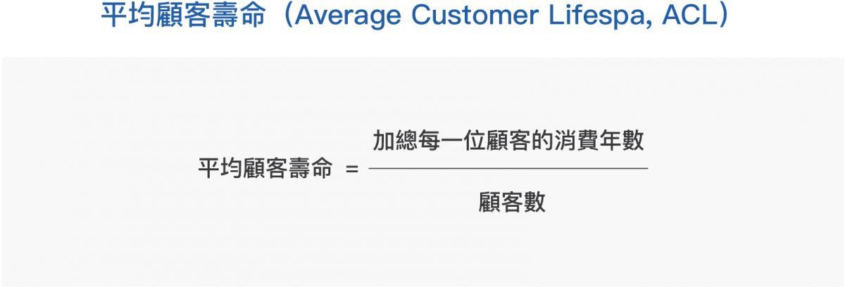 ACL平均顧客壽命