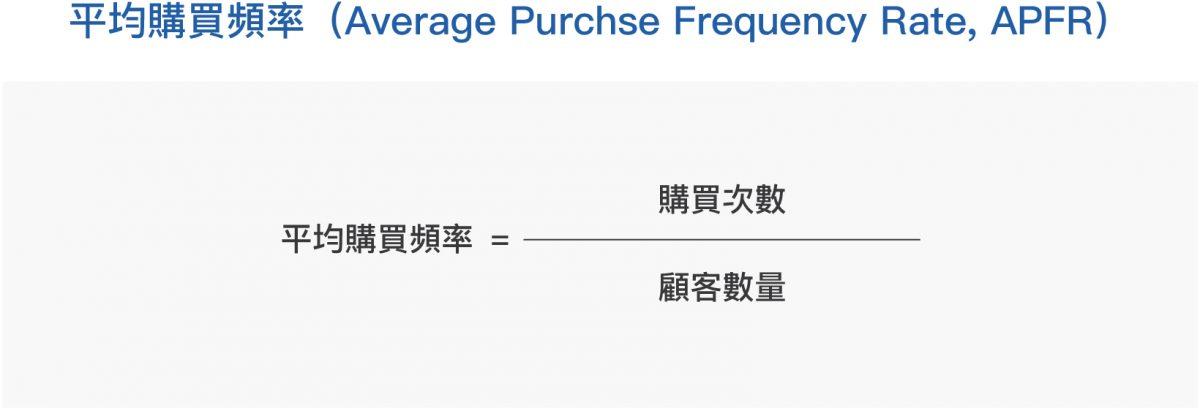 APFR平均購買頻率