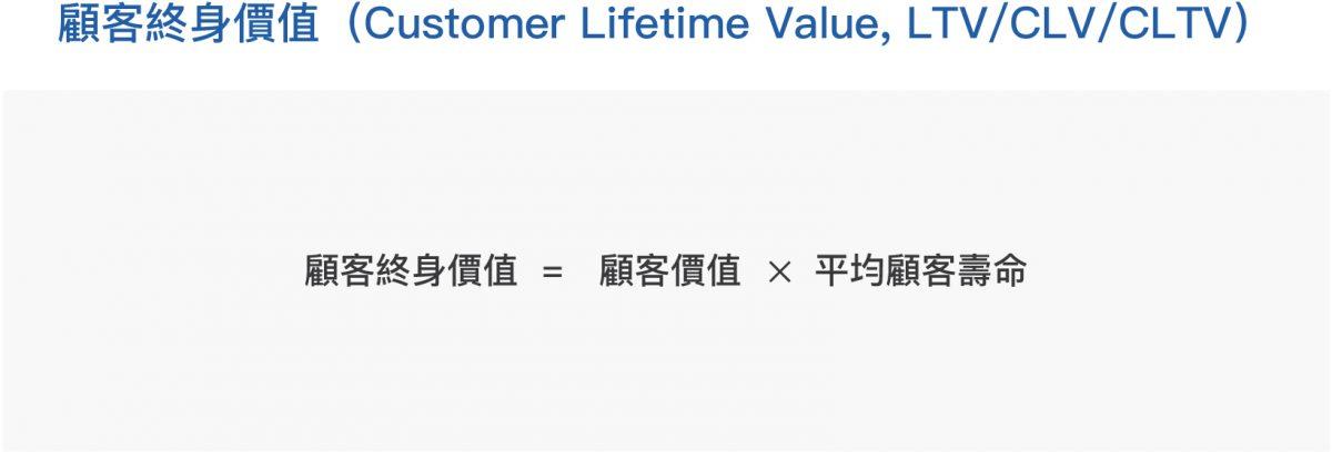 LTV顧客終身價值