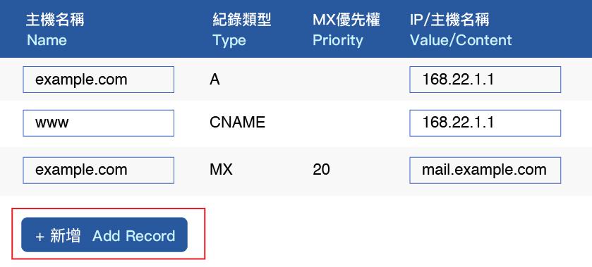 DNS 代管設定-新增record